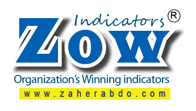 Zow Indicators Organizations Winning indicators